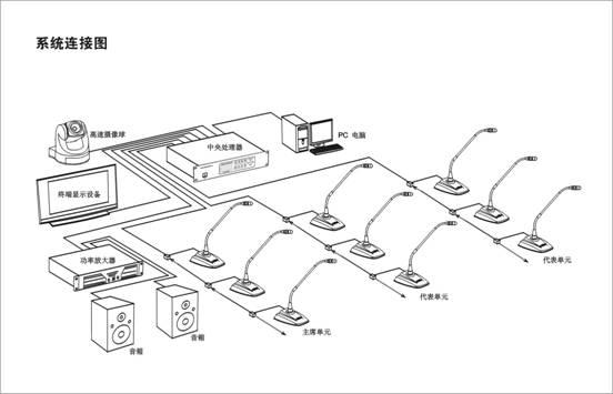 有线话筒三脚接线图